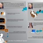 projet etudes lecteur audiobook senior